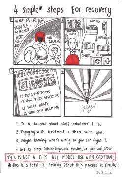 4 simple steps