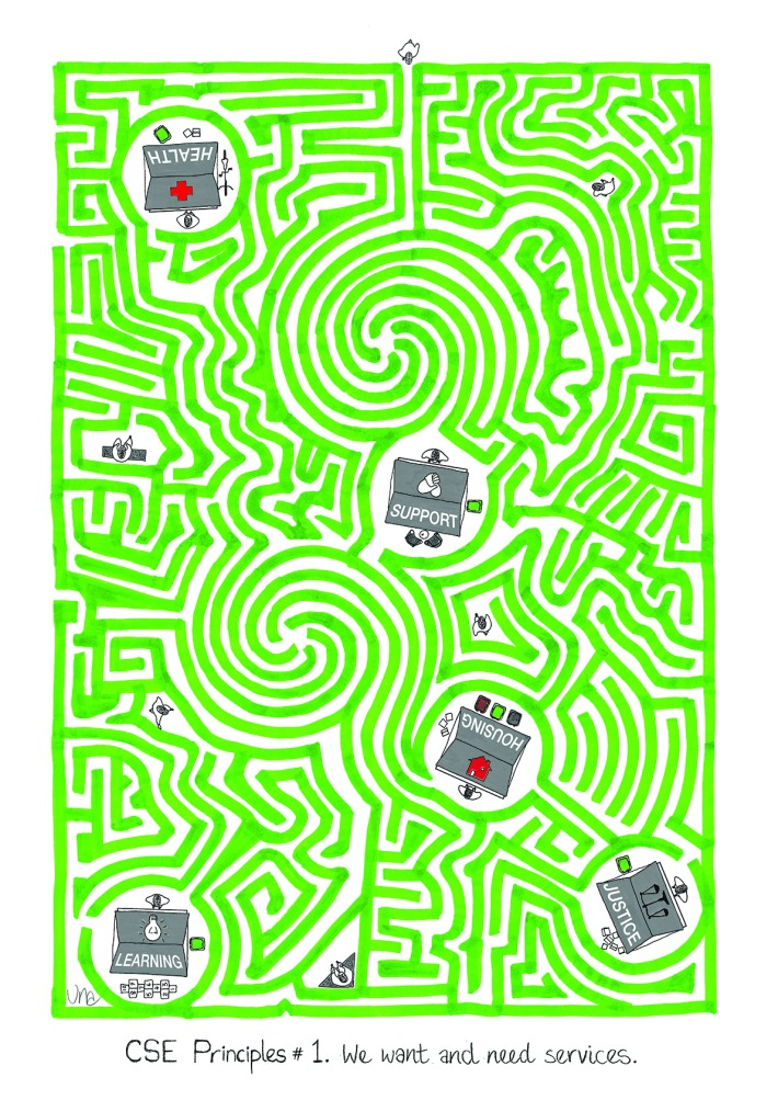 CSE principles 1 poster Maze copy